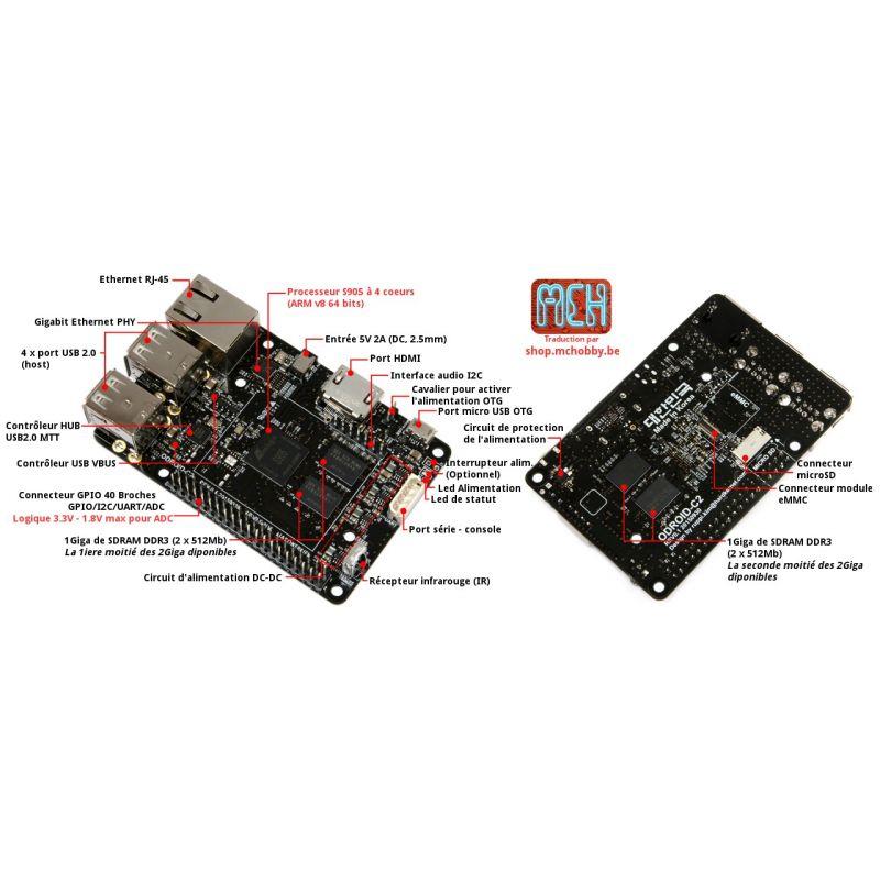 ▷ ODroid C2 - MCHobby - Vente de Raspberry Pi, Arduino