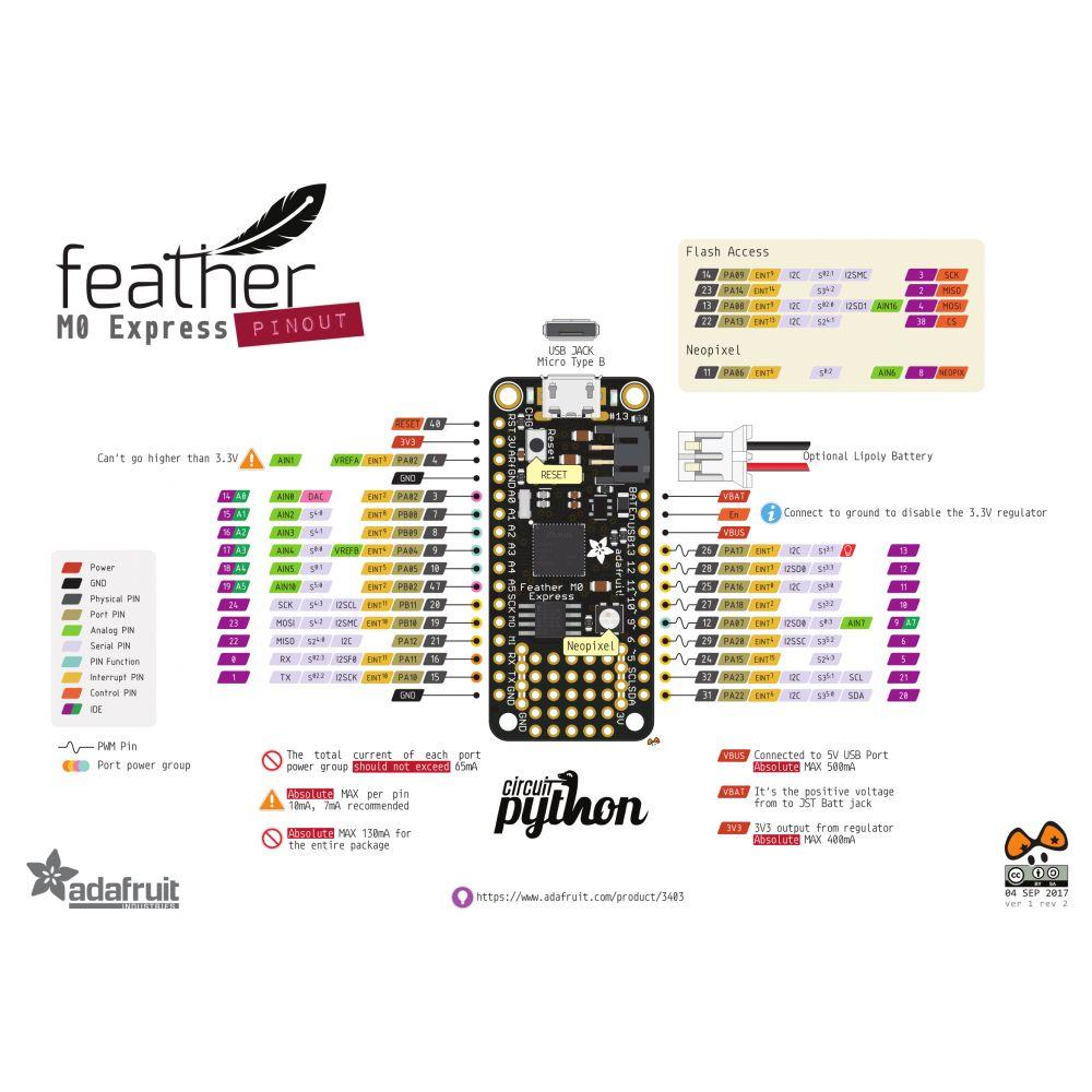 ▷ Feather M0 Express - ATSAMD21 Cortex M0 - CircuitPython