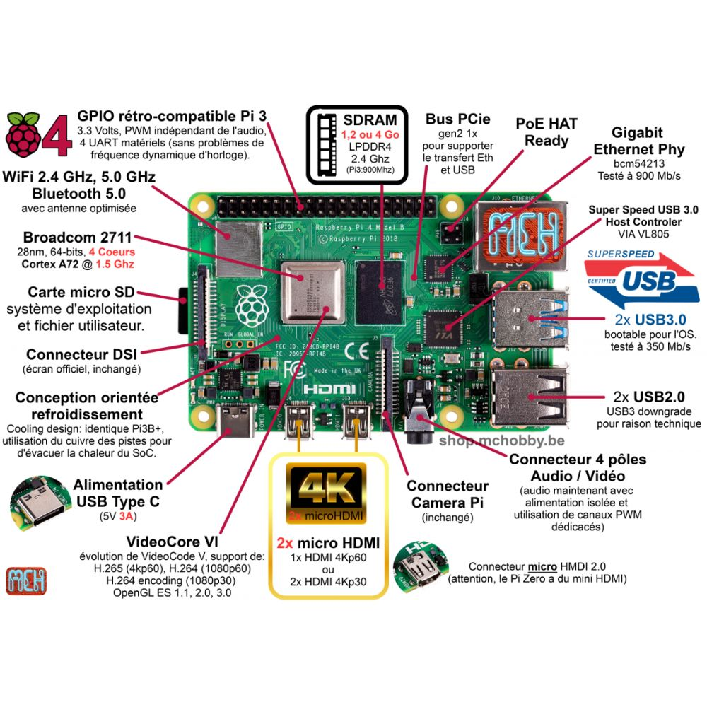 ▷ Raspberry Pi 4 - 4 Gb - Mediacenter WHITE kit (Pi incl