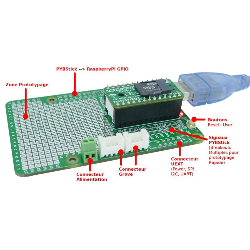 Carte PYBStick prototyping board