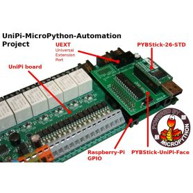 UniPi (pro & lite) interface for PYBStick