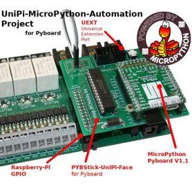 Carte interface UniPi (pro et lite) pour Pyboard