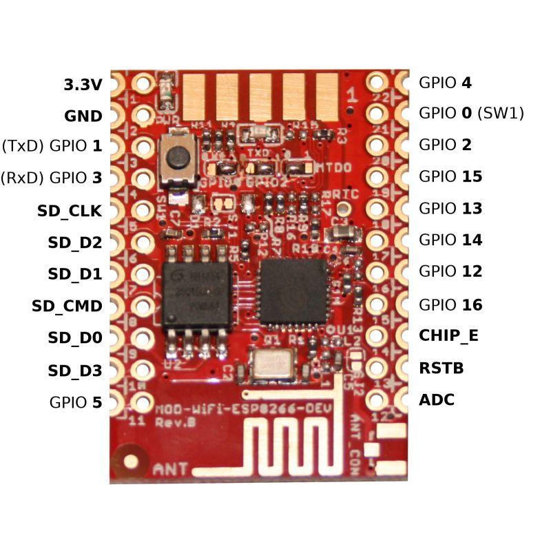 Module WiFi ESP8266 - Développement
