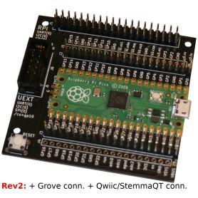 Interface HAT pour Raspberry-Pi Pico