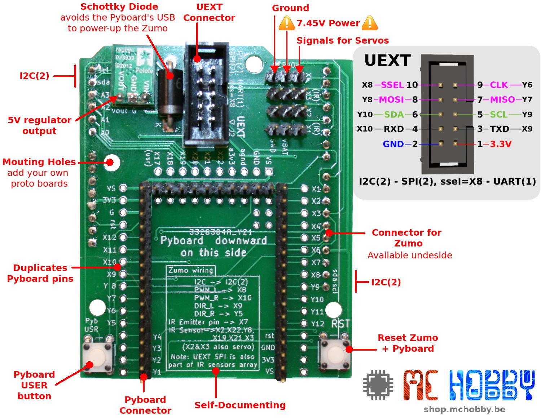 Pyboard Zumo Adapter description