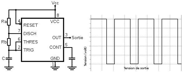 NE555 em mode Astable
