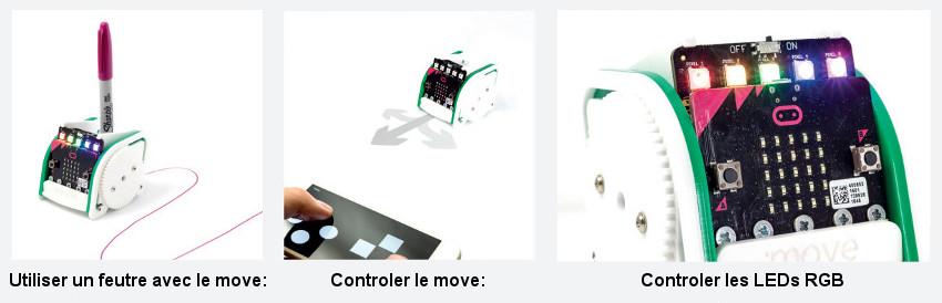 Utilisation du Kit Move