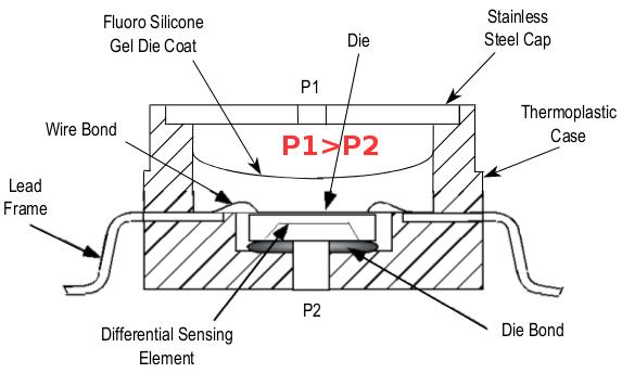 MPXV5010DP fonctionnement du senseur