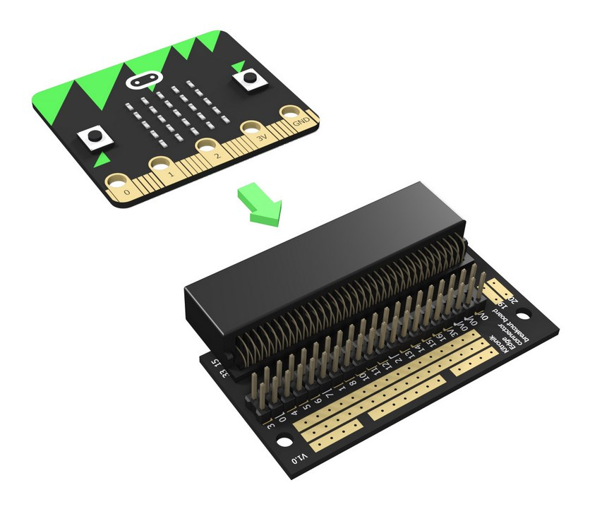 Micro:Bit connecteur d'extension (Edge Connector)