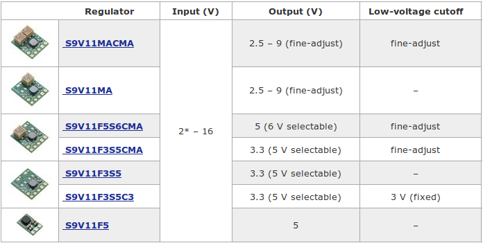 S9V11F3x - caractéristique de la gamme