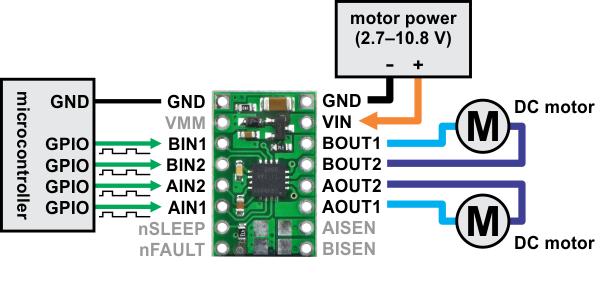 Raccordement d'un DRV8833 sur un microcontroleur