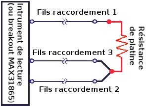 Senseur de température au platine (3 fils)