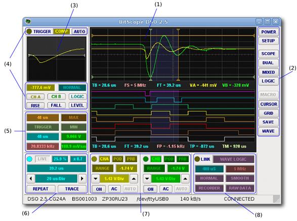 Interface du logiciel BitScope
