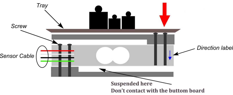 Capteur de pesage - montage mécanique