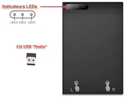 Touchpad du mini clavier sans fil Rii