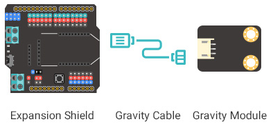 Gravity connection to Arduino shield