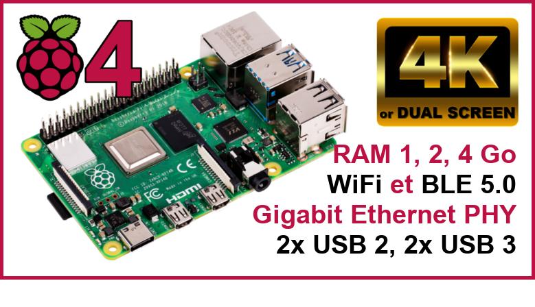 Raspberry Pi 4 - la révolution technologique a petit prix